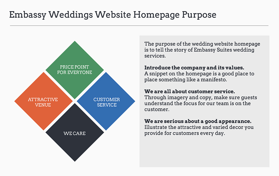 Homepage Purpose Document