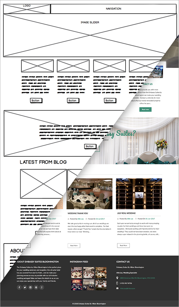 Wireframe vs. Website
